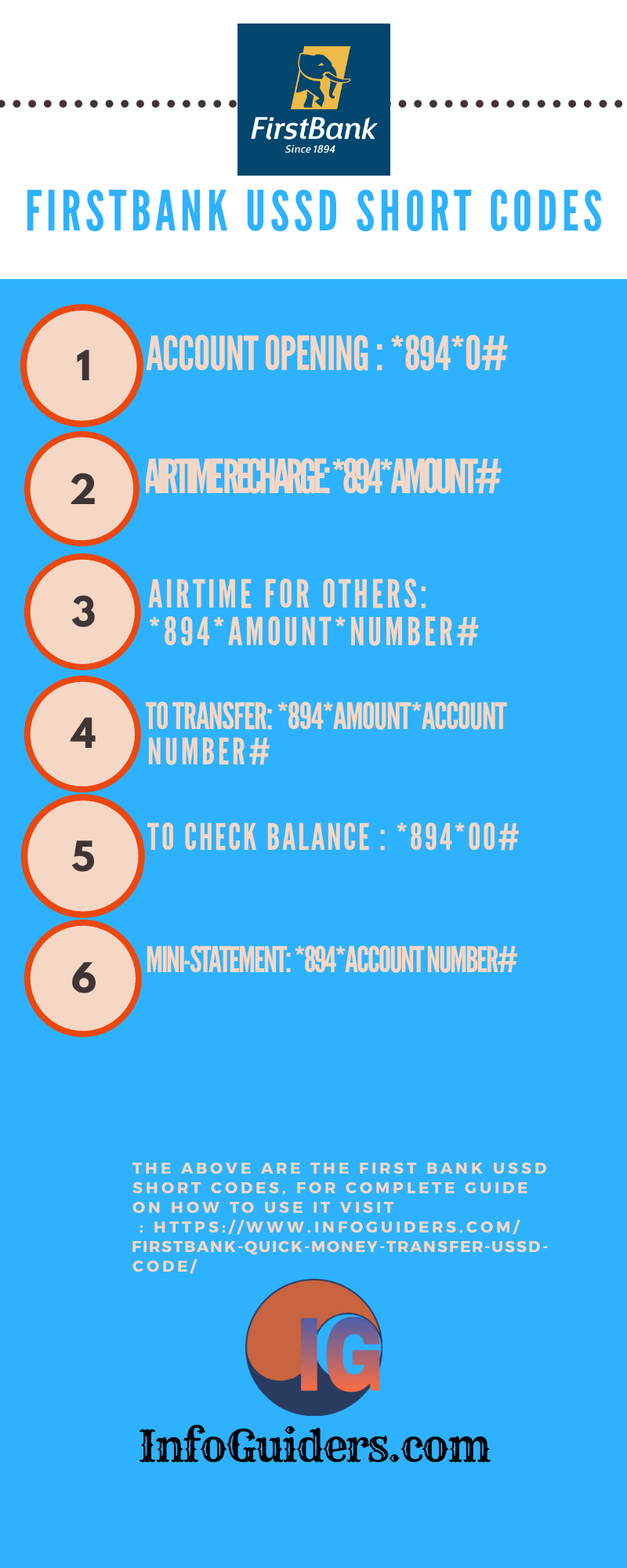 FirstBank ussd transfer codes