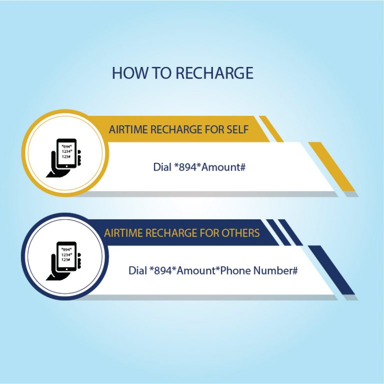 How to recharge using FirstBank USSD Code